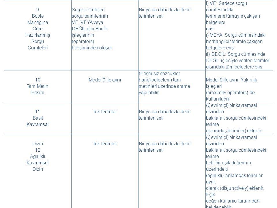 9 Boole. Mantığına. Göre. Hazırlanmış. Sorgu. Cümleleri. Sorgu cümleleri. sorgu terimlerinin.