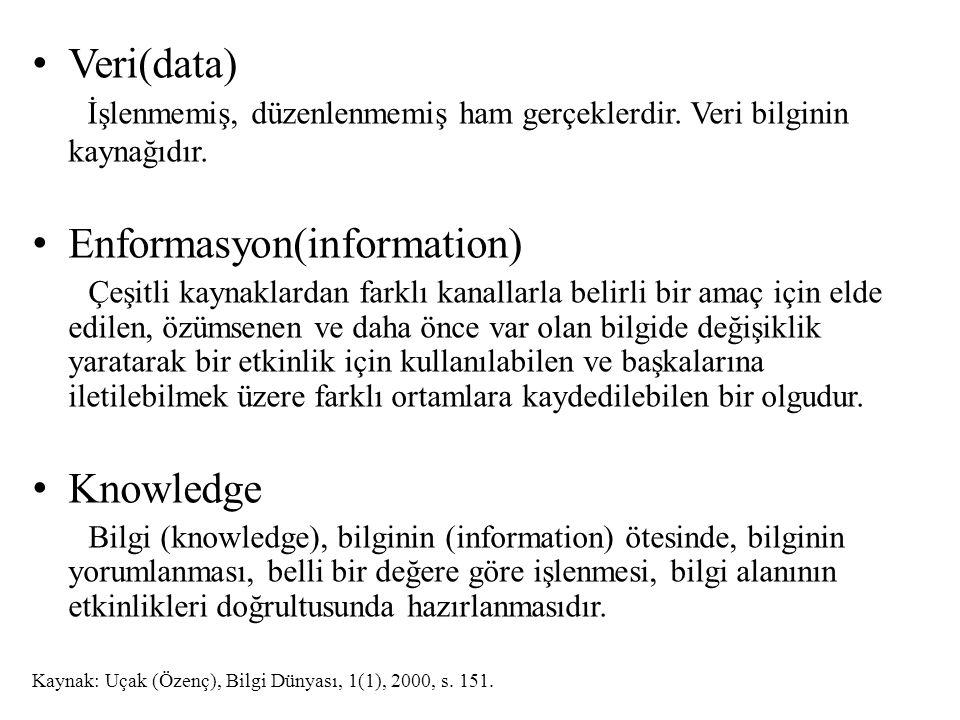 Enformasyon(information)