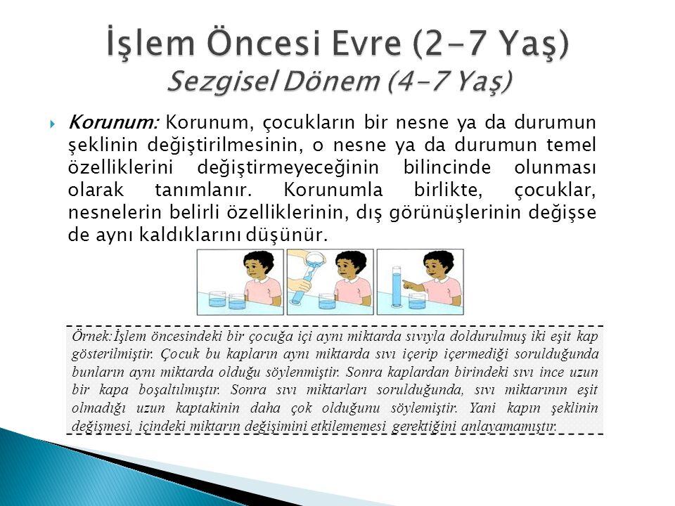 İşlem Öncesi Evre (2-7 Yaş) Sezgisel Dönem (4-7 Yaş)