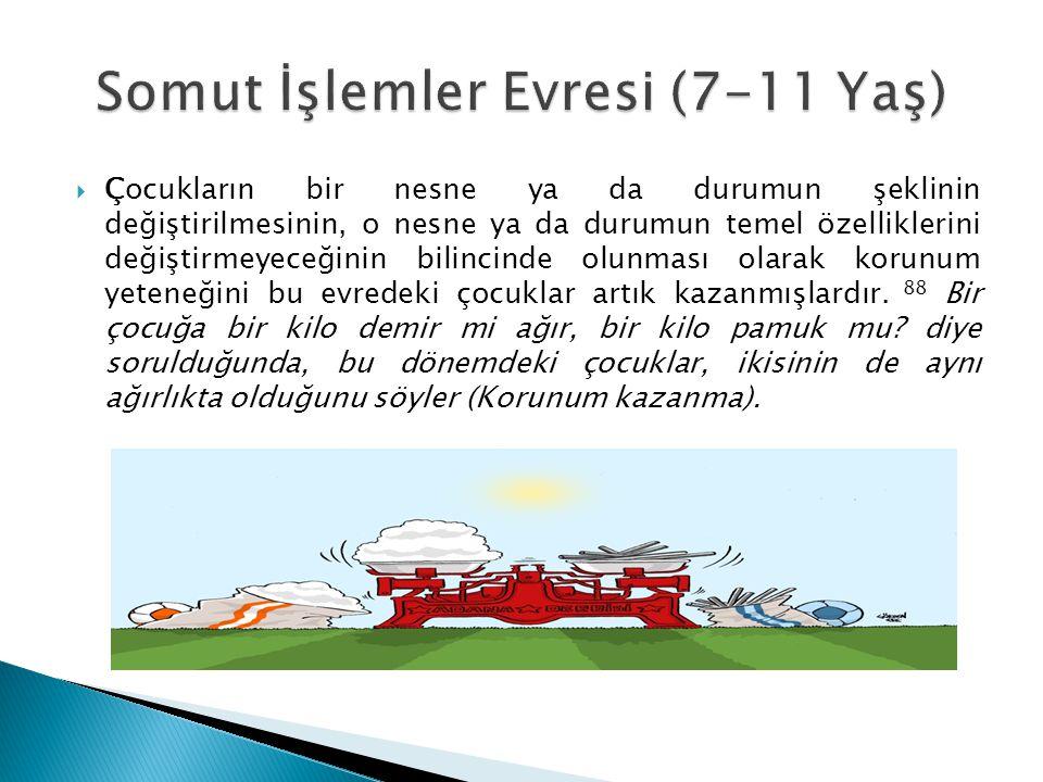 Somut İşlemler Evresi (7-11 Yaş)