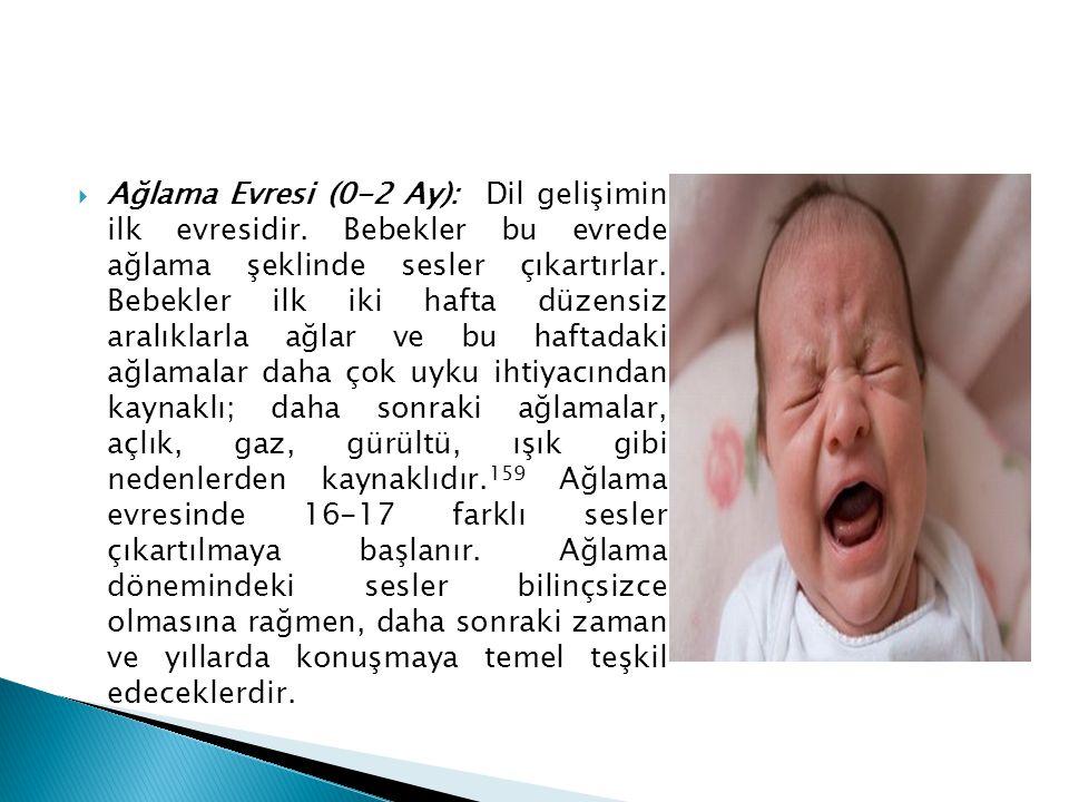 Ağlama Evresi (0-2 Ay): Dil gelişimin ilk evresidir