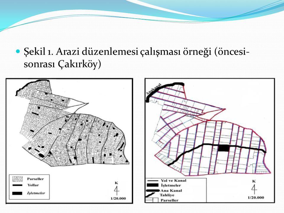 Şekil 1. Arazi düzenlemesi çalışması örneği (öncesi-sonrası Çakırköy)
