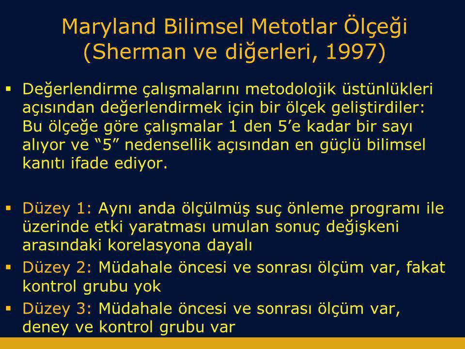 Maryland Bilimsel Metotlar Ölçeği (Sherman ve diğerleri, 1997)