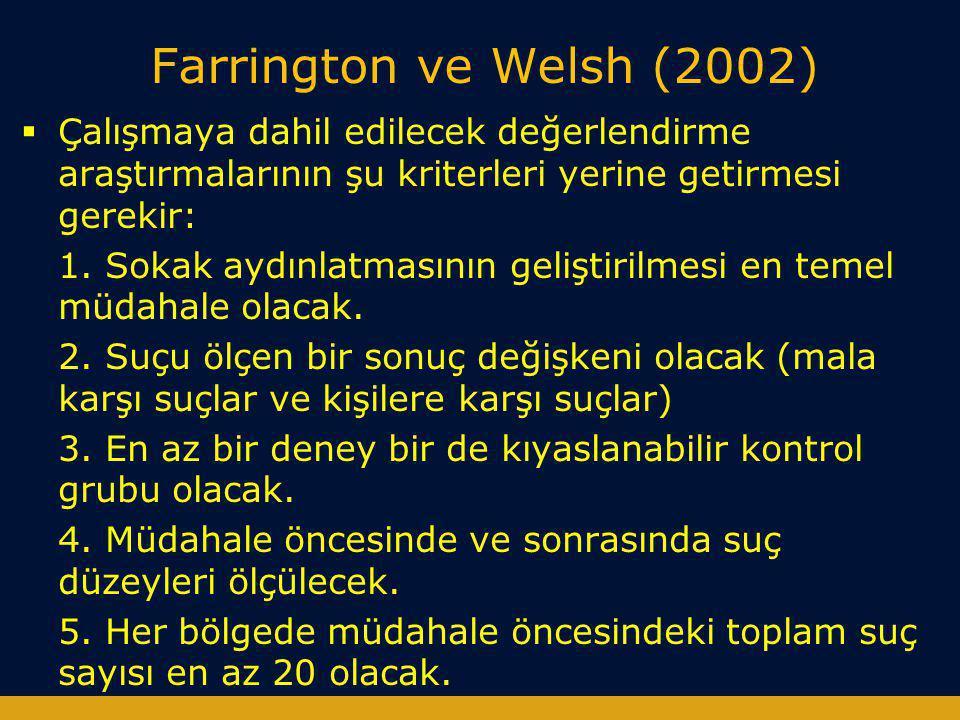 Farrington ve Welsh (2002) Çalışmaya dahil edilecek değerlendirme araştırmalarının şu kriterleri yerine getirmesi gerekir: