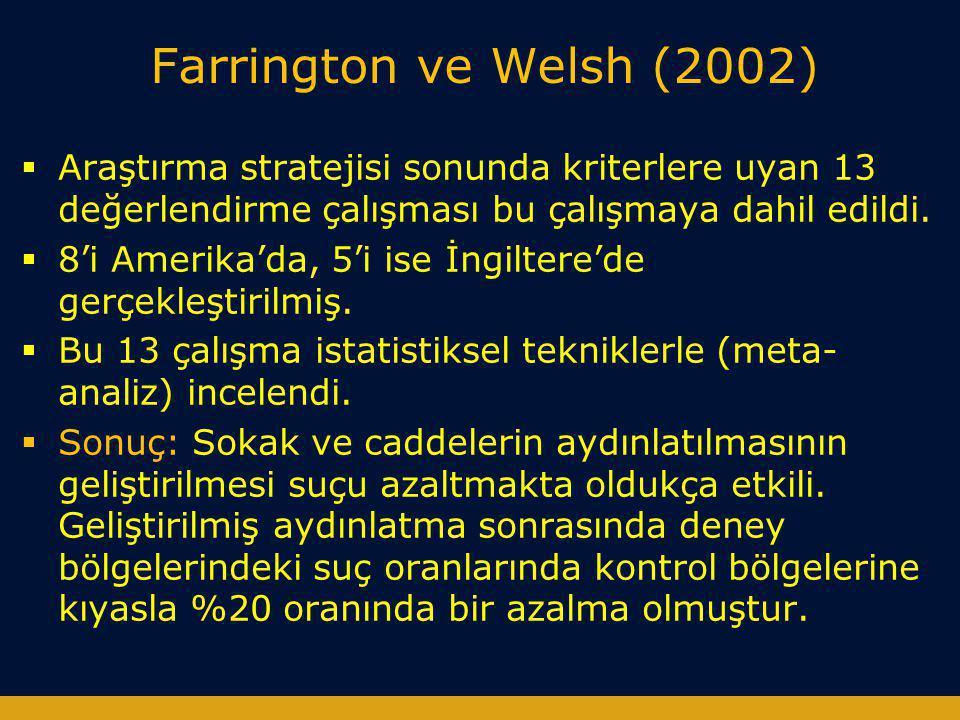 Farrington ve Welsh (2002) Araştırma stratejisi sonunda kriterlere uyan 13 değerlendirme çalışması bu çalışmaya dahil edildi.