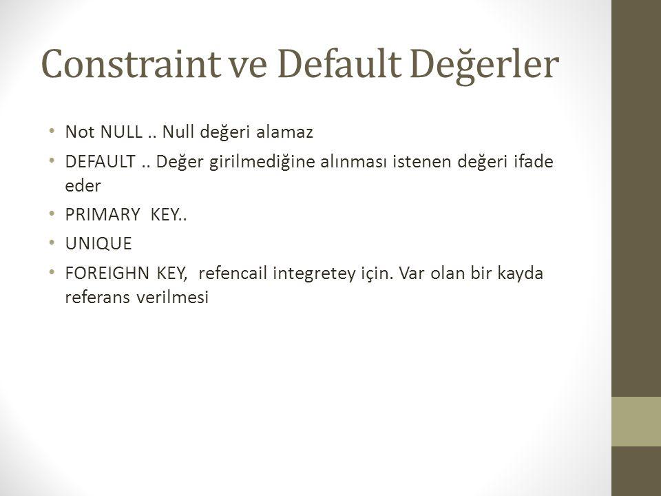 Constraint ve Default Değerler