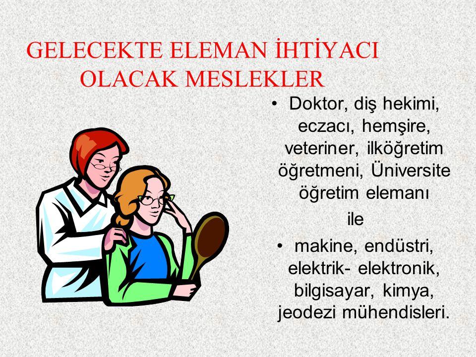 GELECEKTE ELEMAN İHTİYACI OLACAK MESLEKLER