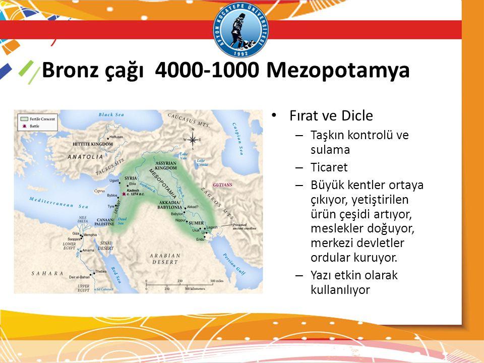 Bronz çağı 4000-1000 Mezopotamya