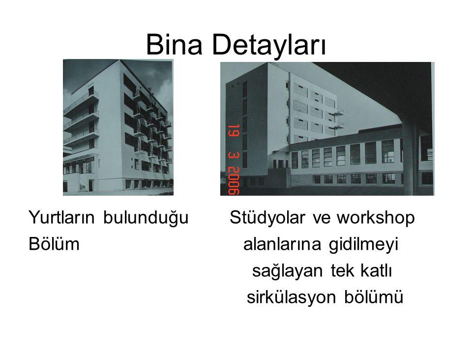 Bina Detayları Yurtların bulunduğu Stüdyolar ve workshop