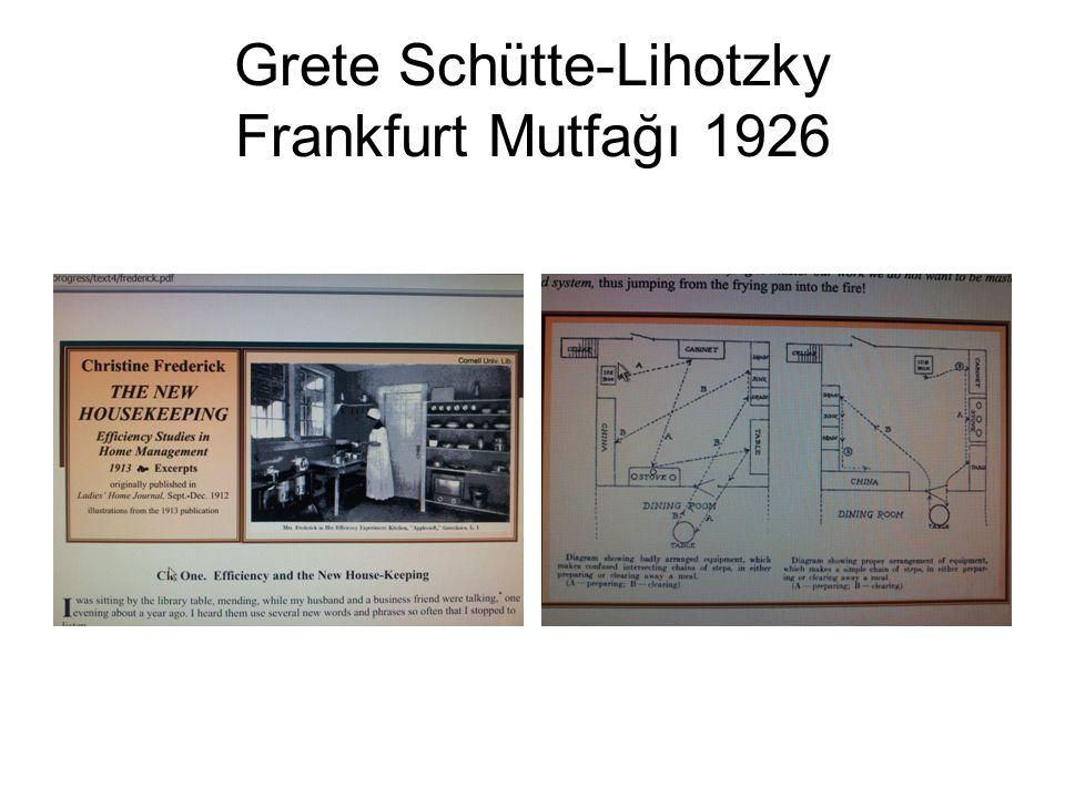 Grete Schütte-Lihotzky Frankfurt Mutfağı 1926