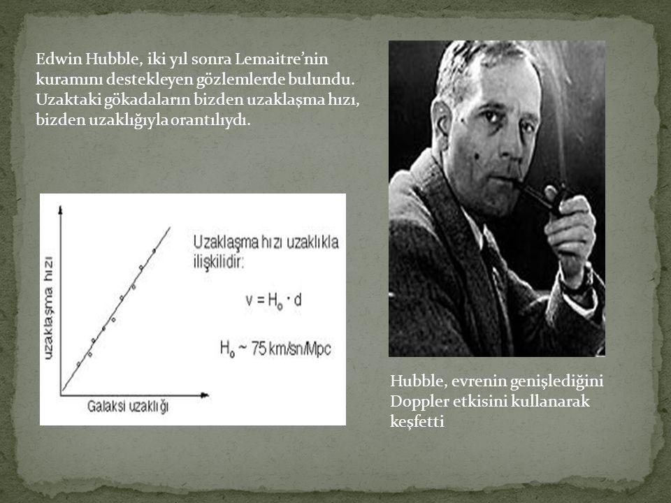 Edwin Hubble, iki yıl sonra Lemaitre'nin kuramını destekleyen gözlemlerde bulundu. Uzaktaki gökadaların bizden uzaklaşma hızı, bizden uzaklığıyla orantılıydı.