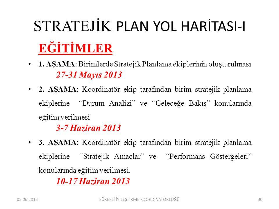 STRATEJİK PLAN YOL HARİTASI-I