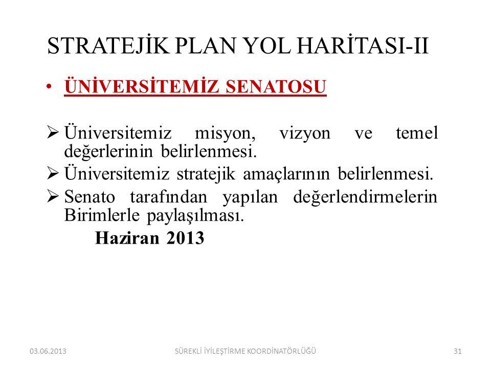 STRATEJİK PLAN YOL HARİTASI-II