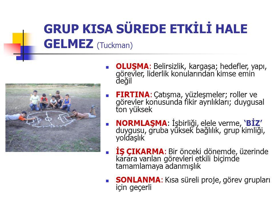 GRUP KISA SÜREDE ETKİLİ HALE GELMEZ (Tuckman)