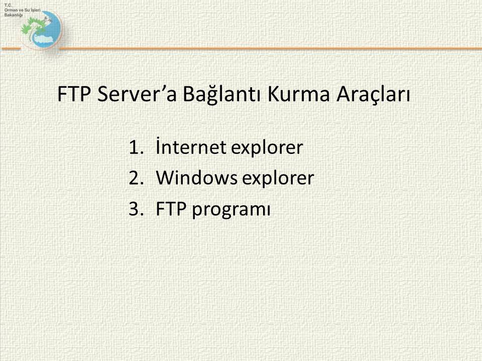 FTP Server'a Bağlantı Kurma Araçları