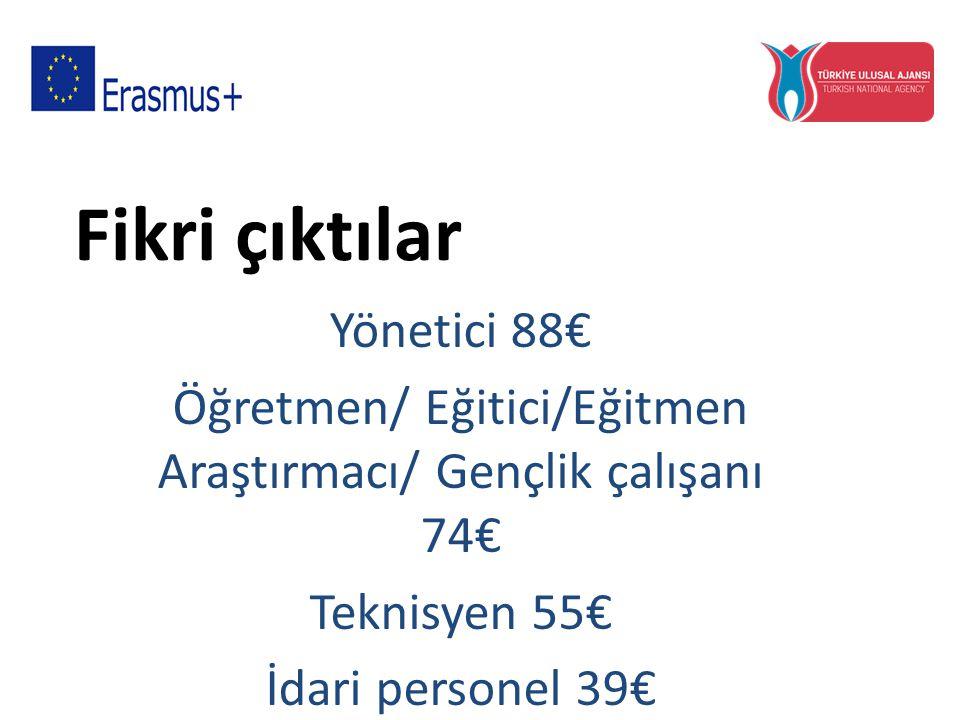 Öğretmen/ Eğitici/Eğitmen Araştırmacı/ Gençlik çalışanı 74€