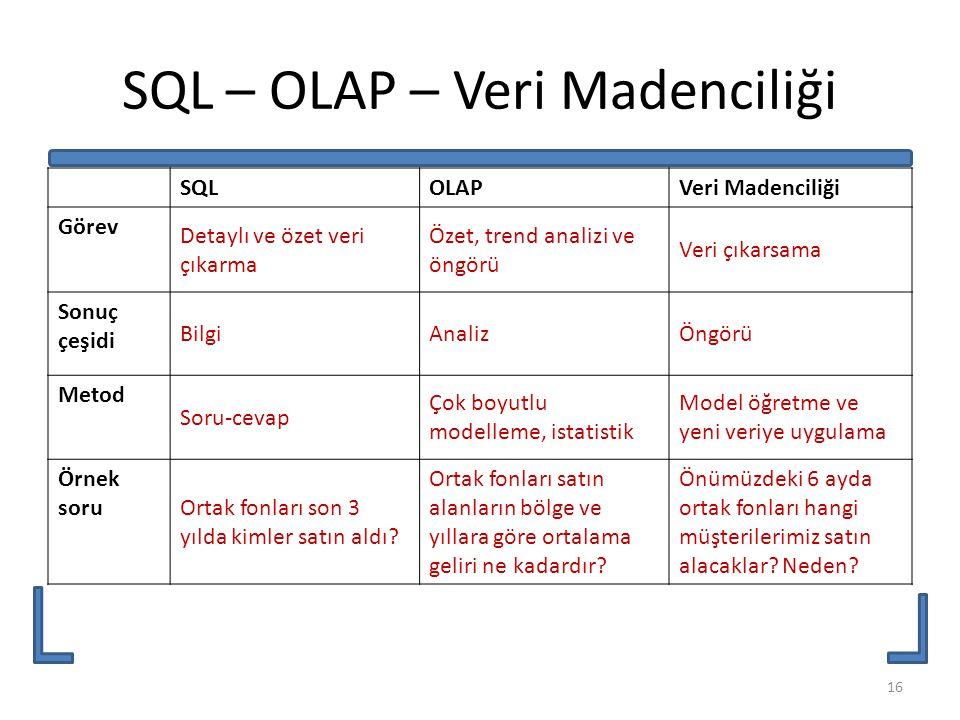 SQL – OLAP – Veri Madenciliği