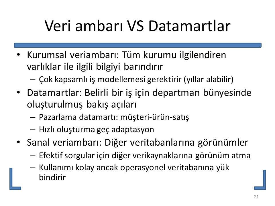 Veri ambarı VS Datamartlar