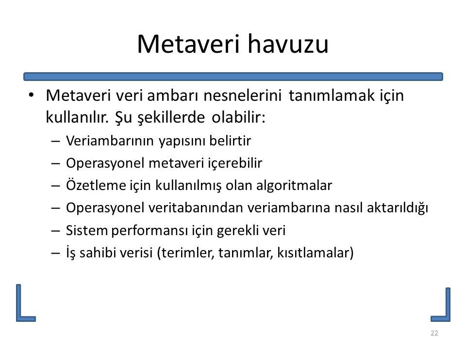 Metaveri havuzu Metaveri veri ambarı nesnelerini tanımlamak için kullanılır. Şu şekillerde olabilir:
