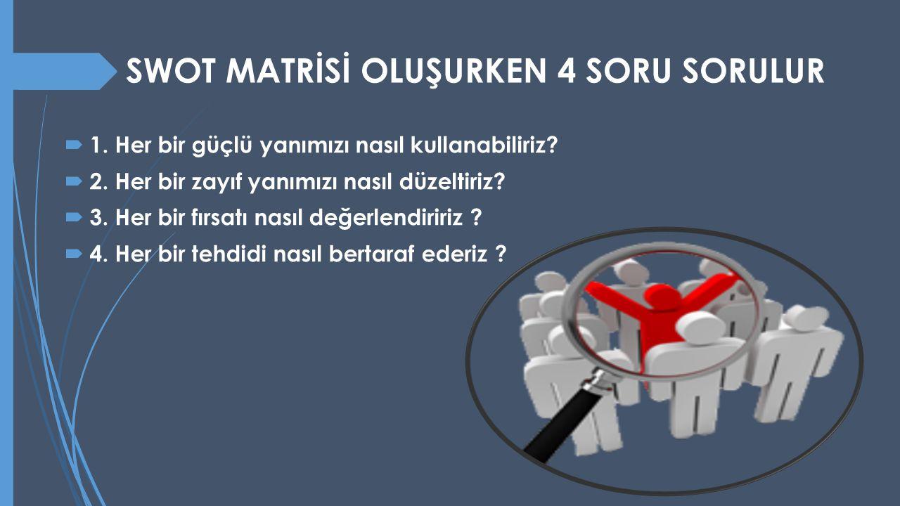 SWOT MATRİSİ OLUŞURKEN 4 SORU SORULUR