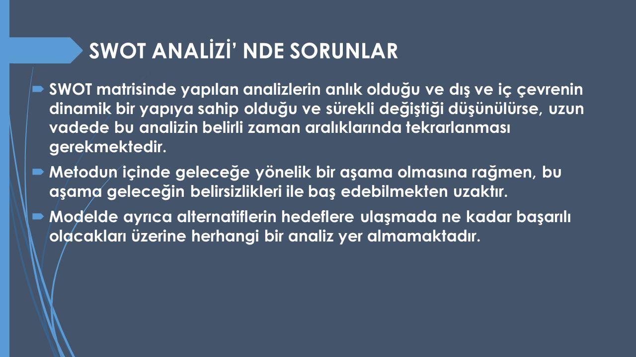 SWOT ANALİZİ' NDE SORUNLAR