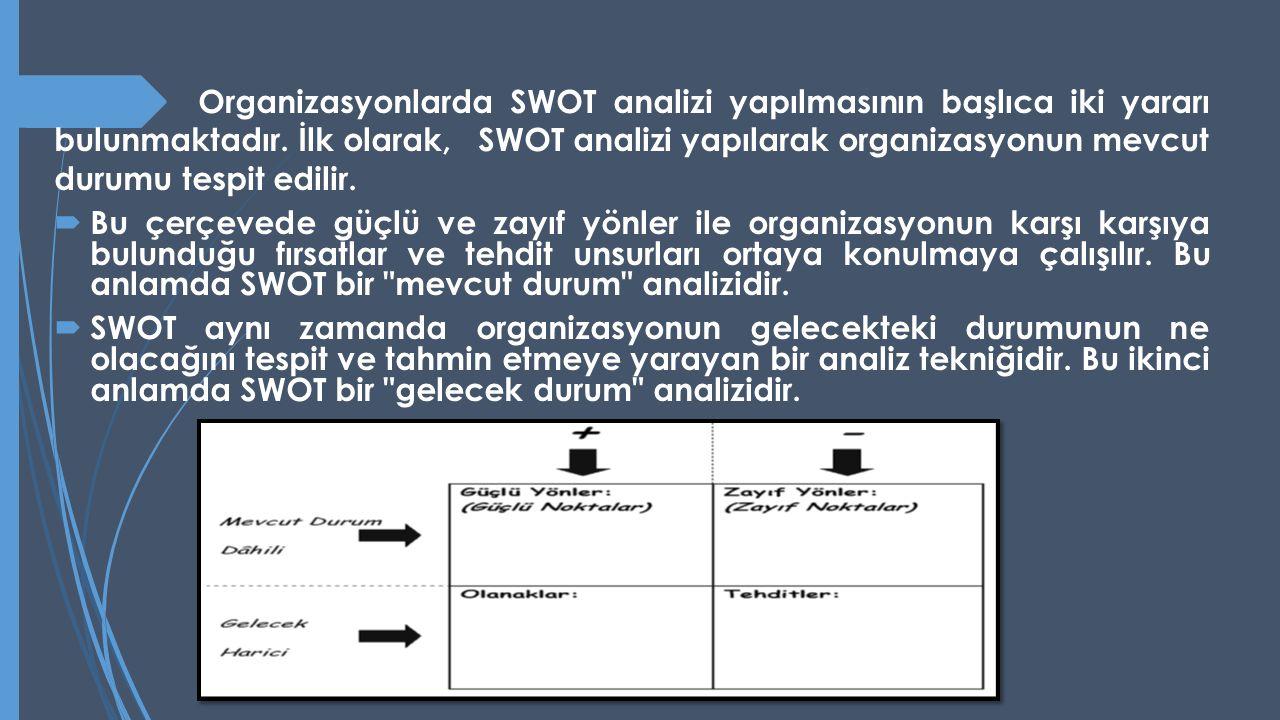 Organizasyonlarda SWOT analizi yapılmasının başlıca iki yararı bulunmaktadır. İlk olarak, SWOT analizi yapılarak organizasyonun mevcut durumu tespit edilir.