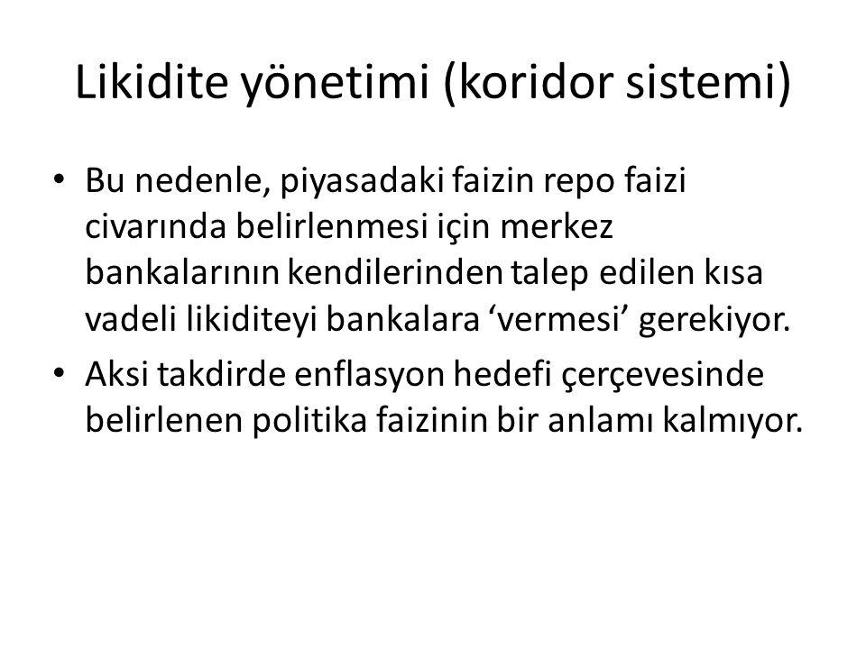 Likidite yönetimi (koridor sistemi)