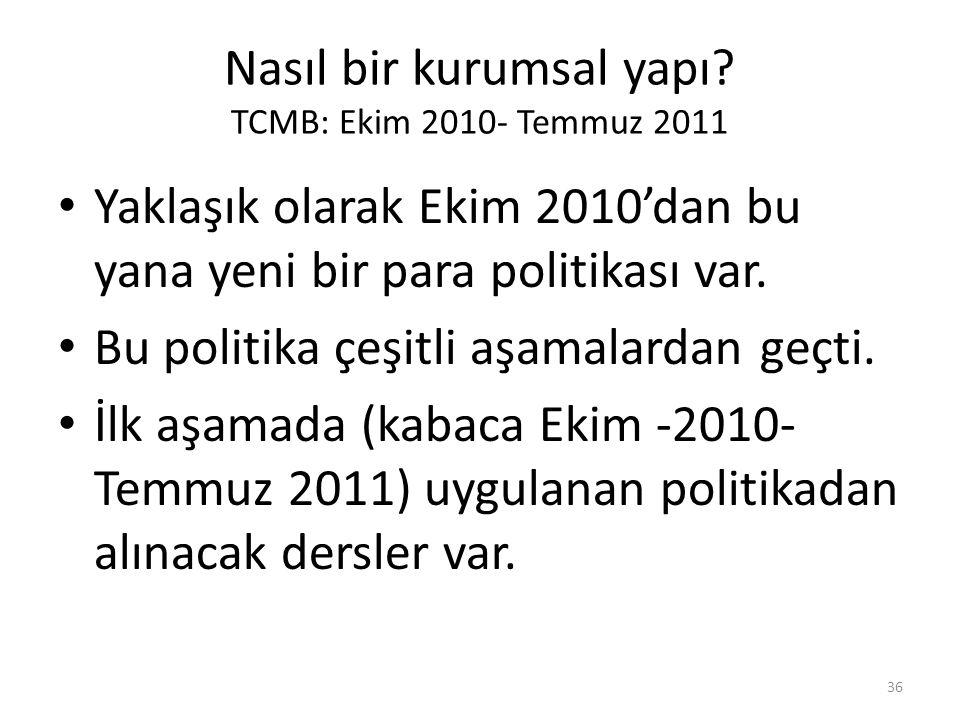 Nasıl bir kurumsal yapı TCMB: Ekim 2010- Temmuz 2011