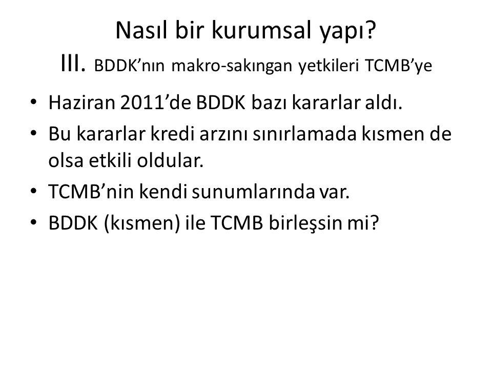 Nasıl bir kurumsal yapı III. BDDK'nın makro-sakıngan yetkileri TCMB'ye