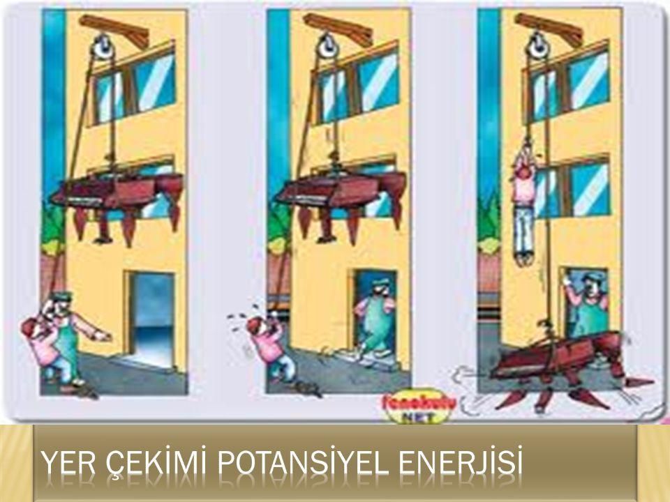 YER ÇEKİMİ POTANSİYEL ENERJİSİ