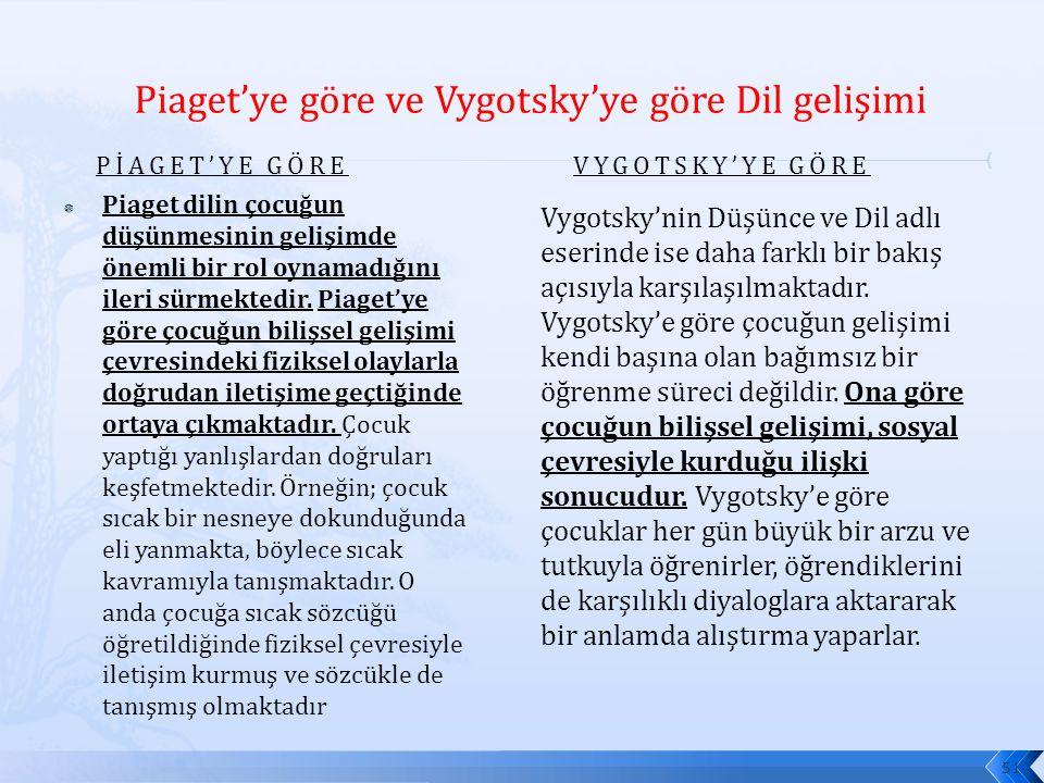 Piaget'ye göre ve Vygotsky'ye göre Dil gelişimi