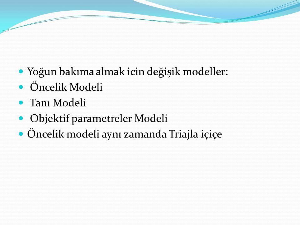 Yoğun bakıma almak icin değişik modeller: