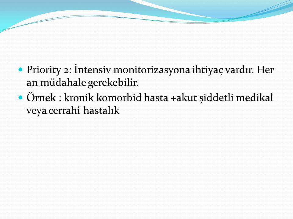 Priority 2: İntensiv monitorizasyona ihtiyaç vardır