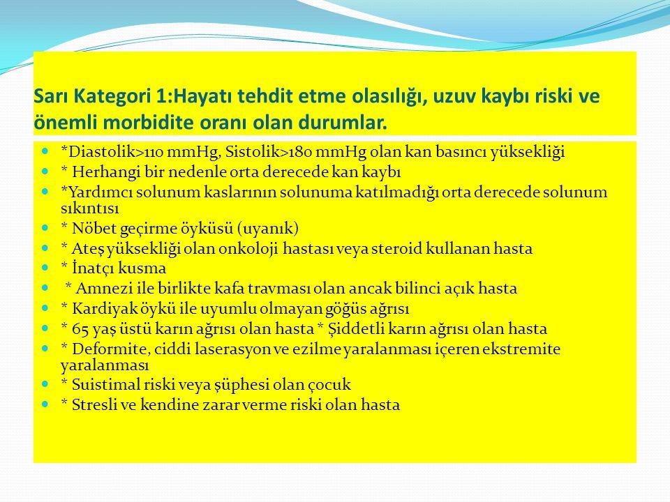 Sarı Kategori 1:Hayatı tehdit etme olasılığı, uzuv kaybı riski ve önemli morbidite oranı olan durumlar.