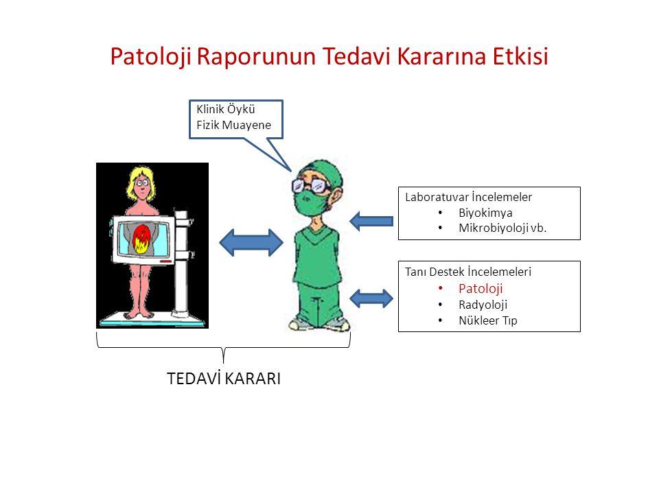 Patoloji Raporunun Tedavi Kararına Etkisi