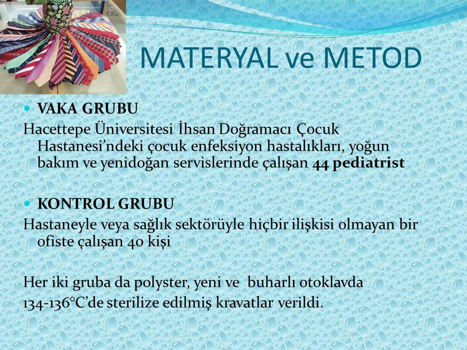 MATERYAL ve METOD VAKA GRUBU
