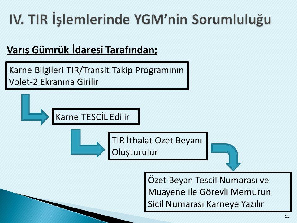 IV. TIR İşlemlerinde YGM'nin Sorumluluğu