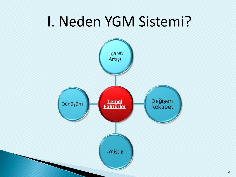 I. Neden YGM Sistemi Temel Faktörler. Ticaret Artışı. Değişen Rekabet. Lojistik. Dönüşüm.