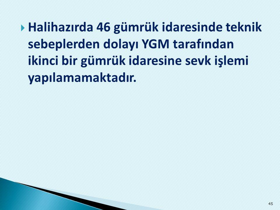 Halihazırda 46 gümrük idaresinde teknik sebeplerden dolayı YGM tarafından ikinci bir gümrük idaresine sevk işlemi yapılamamaktadır.