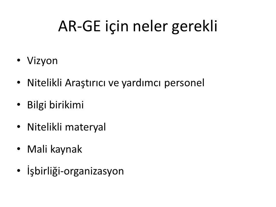 AR-GE için neler gerekli