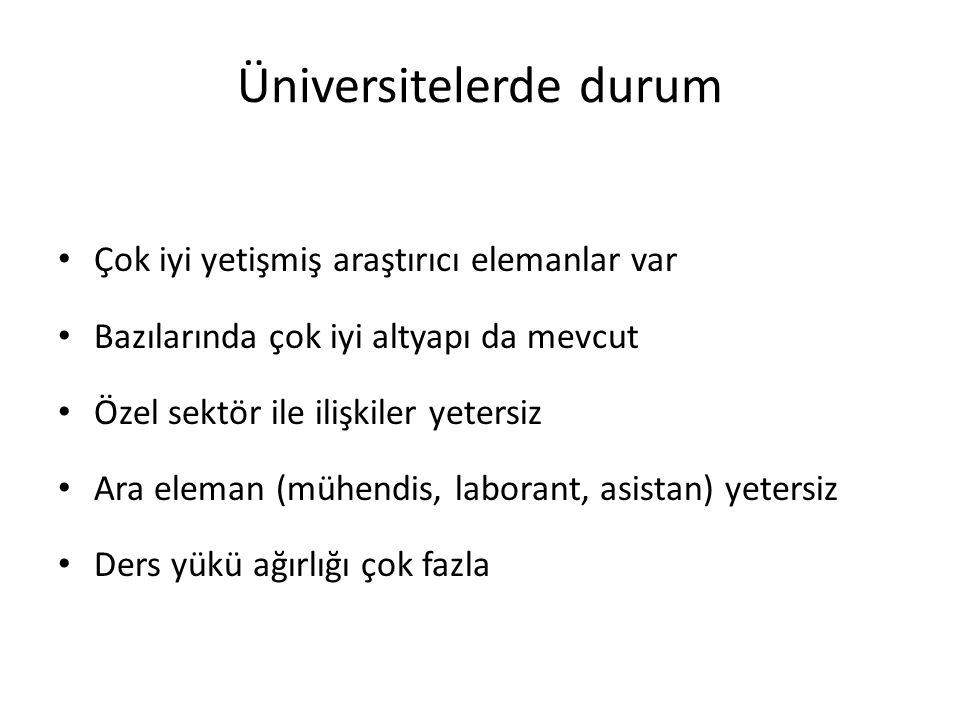 Üniversitelerde durum