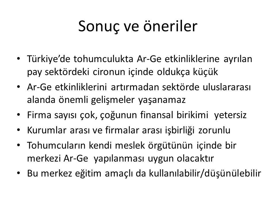 Sonuç ve öneriler Türkiye'de tohumculukta Ar-Ge etkinliklerine ayrılan pay sektördeki cironun içinde oldukça küçük.