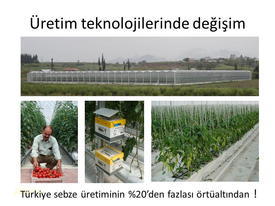 Üretim teknolojilerinde değişim