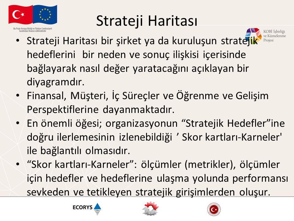 Strateji Haritası