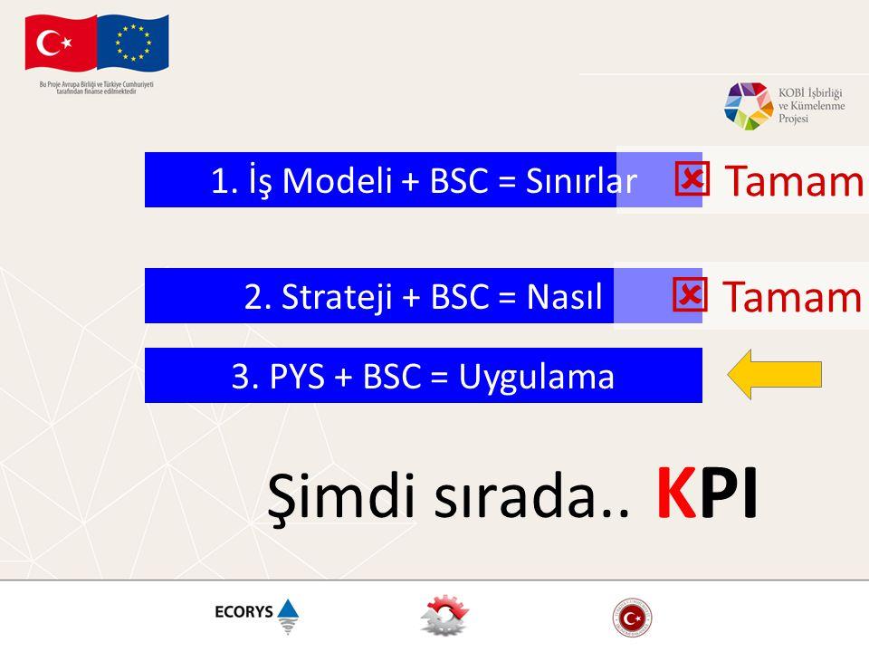 1. İş Modeli + BSC = Sınırlar