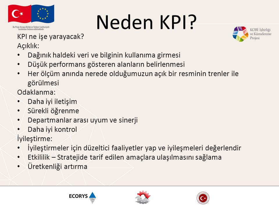 Neden KPI KPI ne işe yarayacak Açıklık: