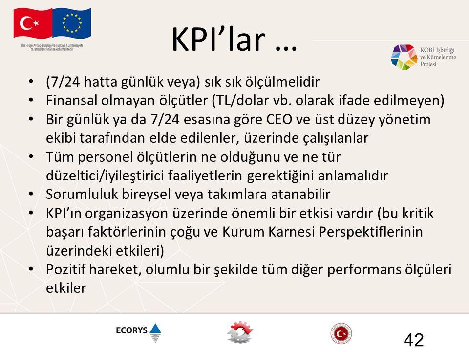 KPI'lar … (7/24 hatta günlük veya) sık sık ölçülmelidir