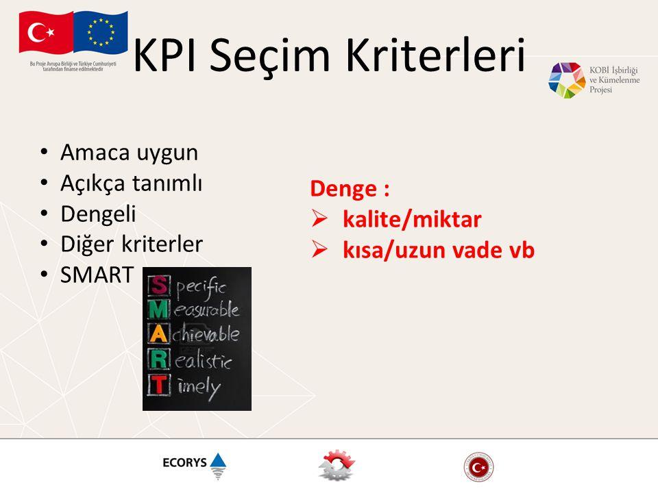 KPI Seçim Kriterleri Amaca uygun Açıkça tanımlı Dengeli Denge :