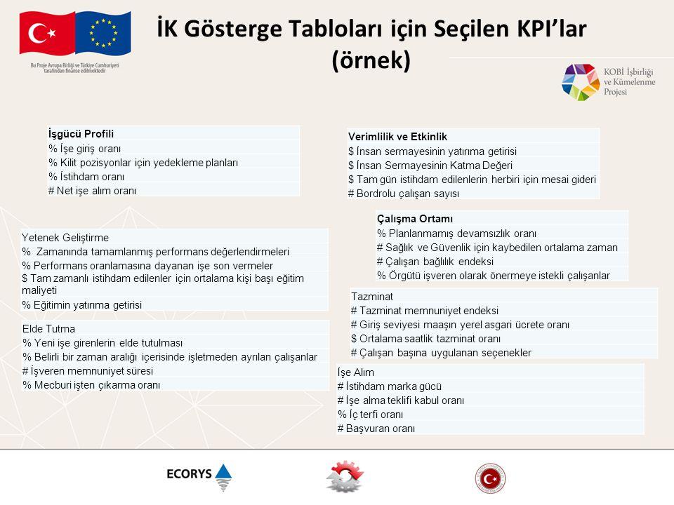 İK Gösterge Tabloları için Seçilen KPI'lar (örnek)