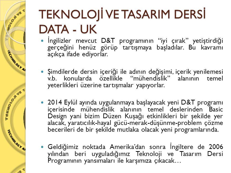 TEKNOLOJİ VE TASARIM DERSİ DATA - UK